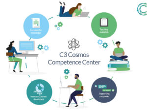 Breaking news: Commerc.io announces the launch of the C3 Cosmos Competence Center!